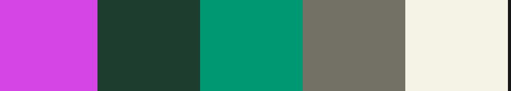 Palette for eidc3, version 4